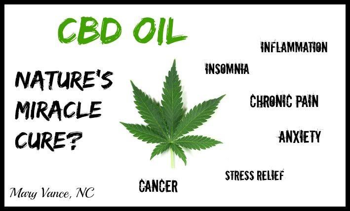 CBD Oil Benefits and Uses