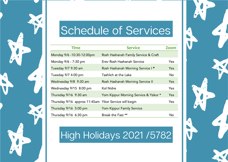 Guests High Holidays 2021